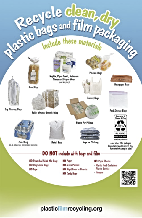 Melrose Recycling Committee Flyer