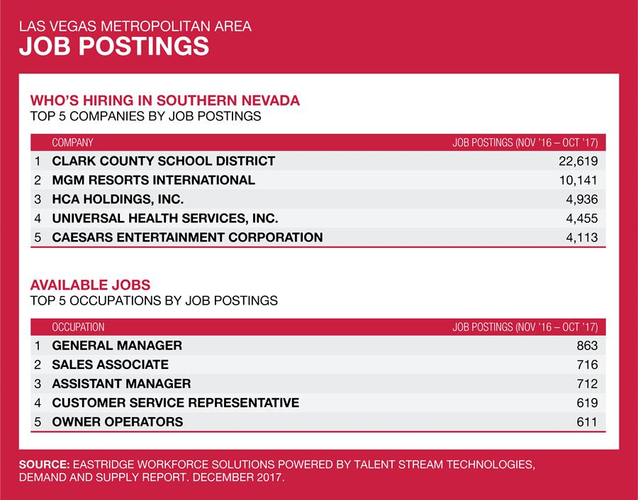 Job Postings image