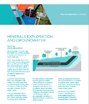 Minerals Exploration and Groundwater factsheet