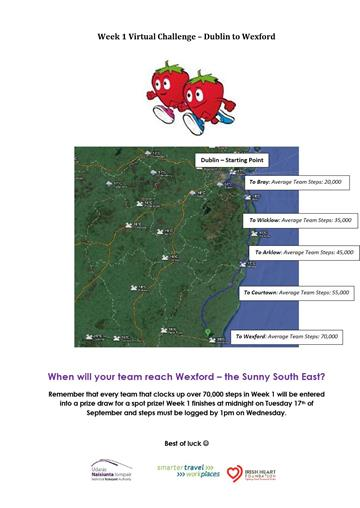 Week 1 'virtual' Challenge: Dublin to Wexford