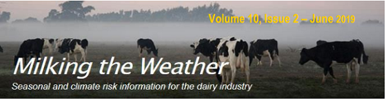 Milking the Weather
