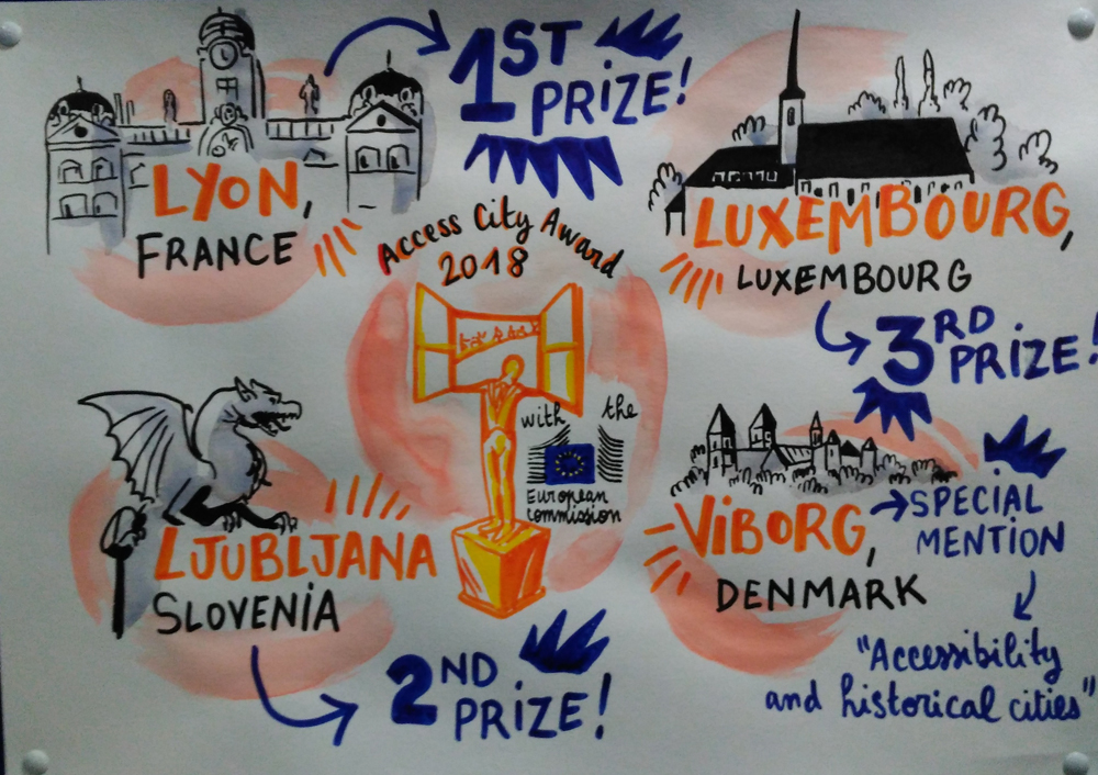 Poster of winning three Accessible Cities