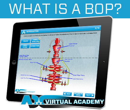 ADC Virtual Academy