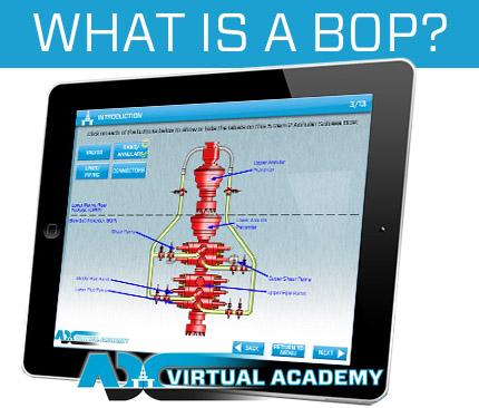 ADC Virtual Academy