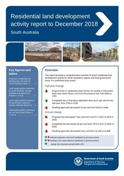 Image of residential land development activity report