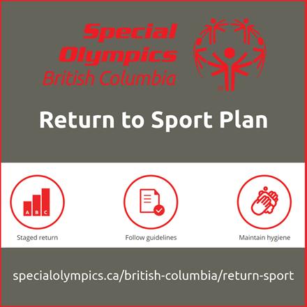 SOBC Return to Sport Plan basic principles