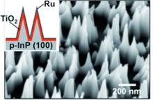 Nanostructured InP photocathode