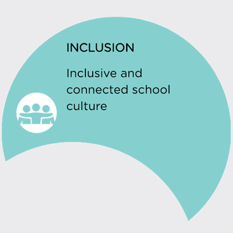 inclusion ASWF